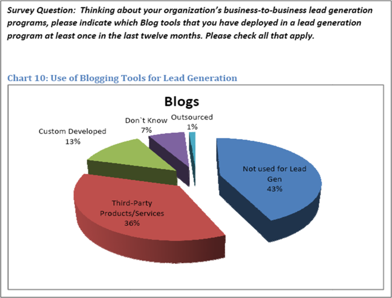 Blog_b2g_directimpact