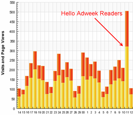 Hello_adweek_readers